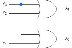 4 2 encoder circuit
