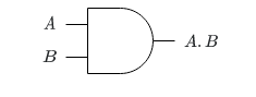 and gate diagram