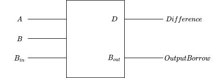 full substractor 1