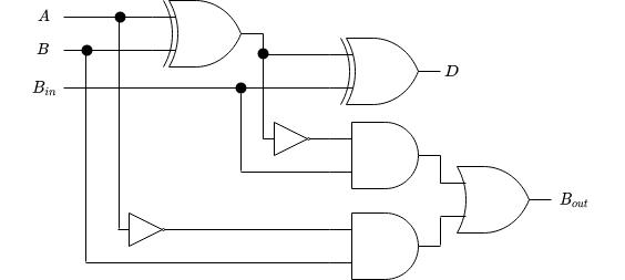 full subtractor circuit