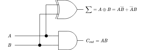 hald adder circuit