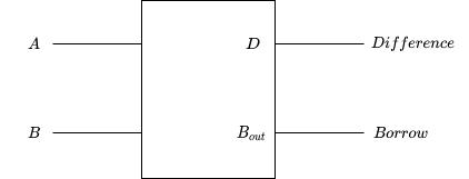 half subtractor symbol diagram
