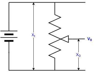 Potentiometer-principle-working-sensor-and-transducers