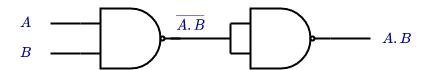 and-using-nand-gate