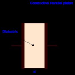 capacitive-transducer-capacitor-working-principle-diagram