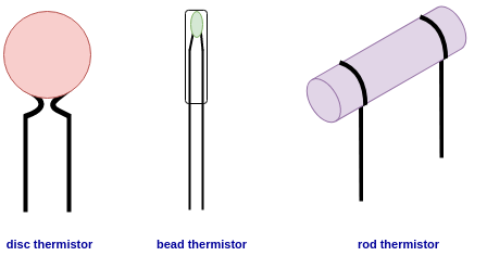 various types of thermistors 1