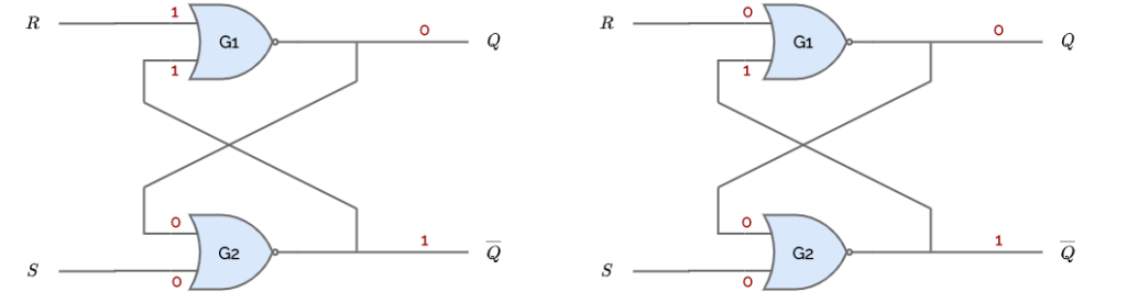 RESET Operation of an SR latch using NOR gate